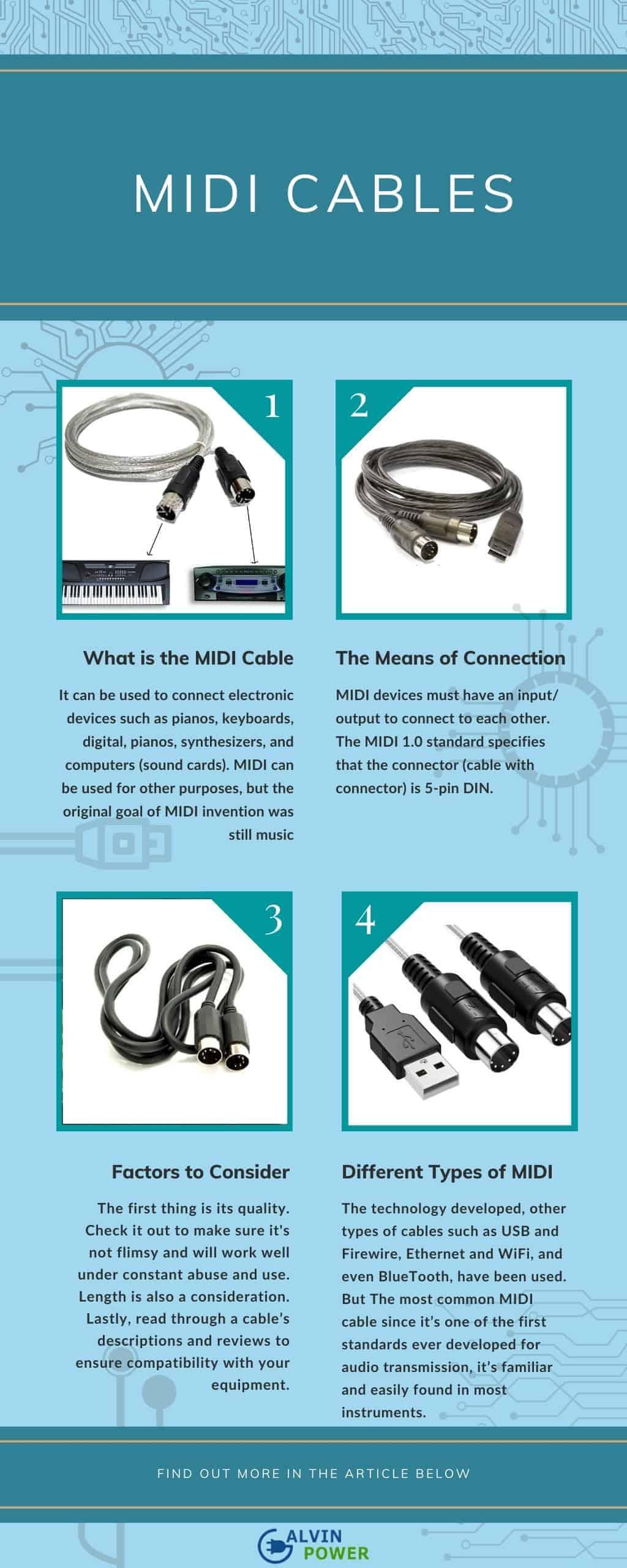 midi-keyboard-cables