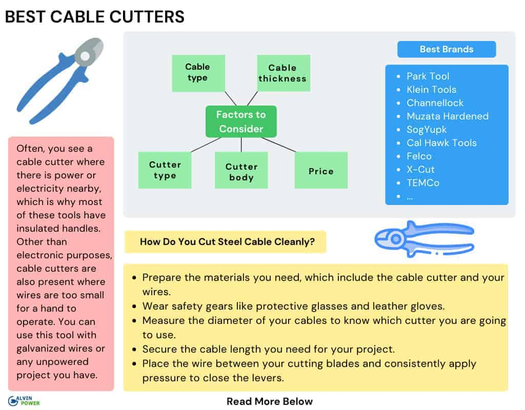 aircraft-cable-cutters