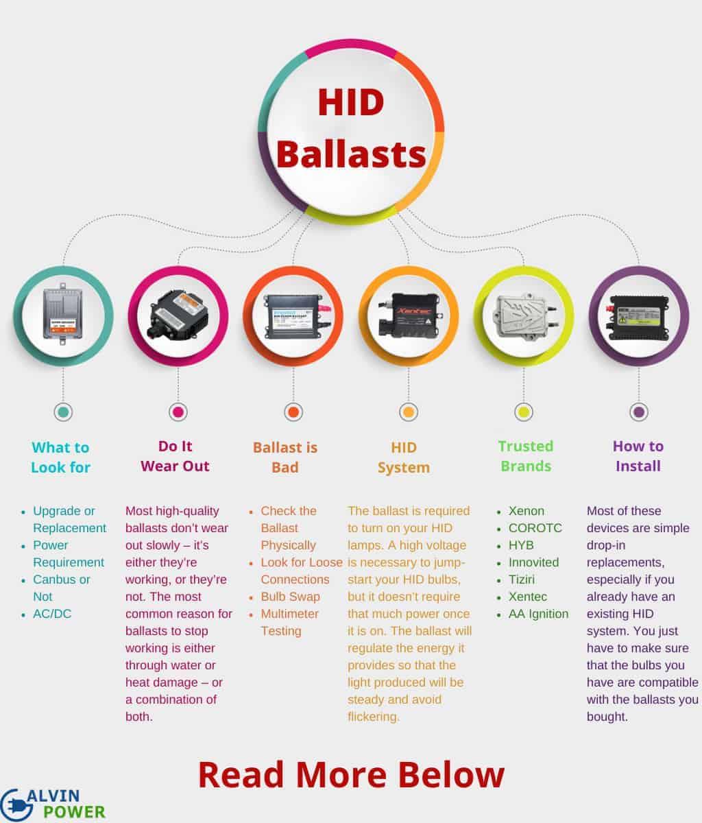 HID-ballast-brand