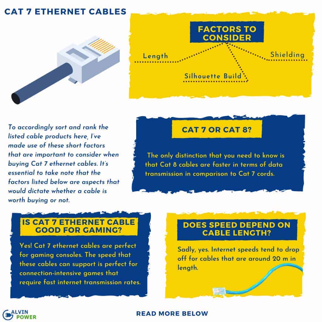 cat-7-shielded-ethernet-cable