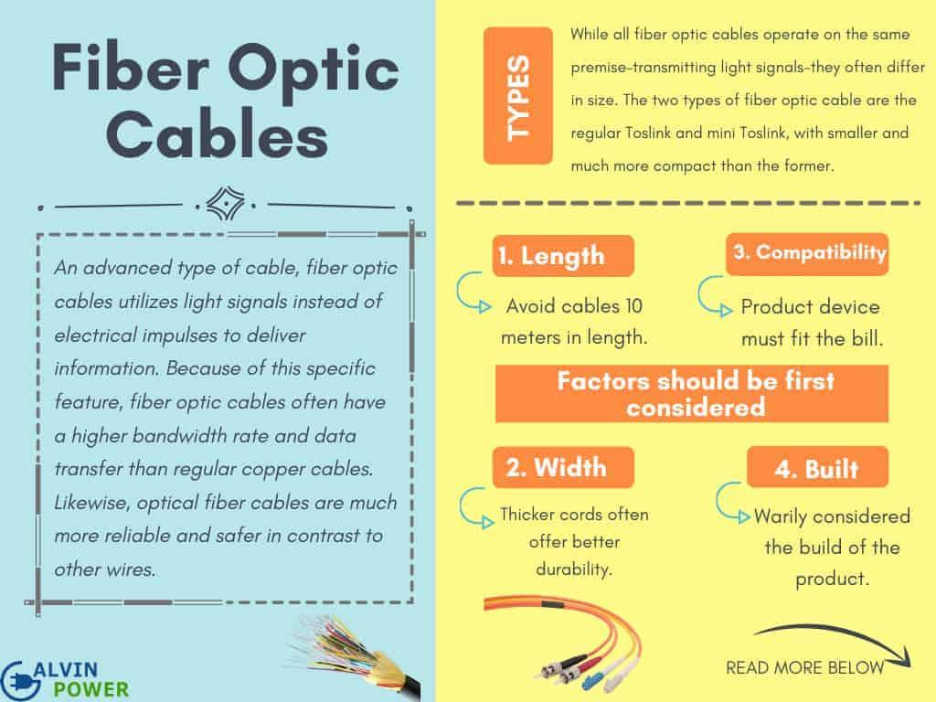 fiber-optic-digital-audio-cables