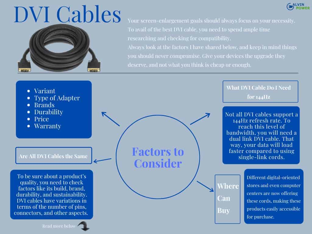 high-quality-dvi-cable